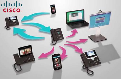 Телефон Cisco 6921 Инструкция